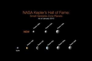 Noile descoperiri ale telescopului Kepler